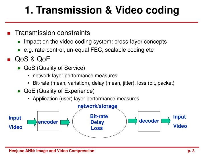 1. Transmission & Video coding
