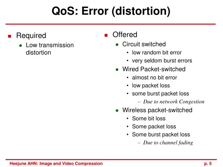 QoS: Error (distortion)