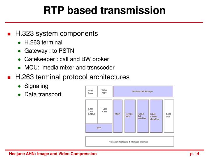 RTP based transmission
