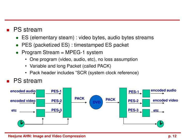 PS stream