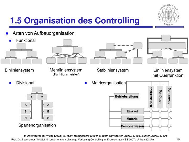 1.5 Organisation des Controlling