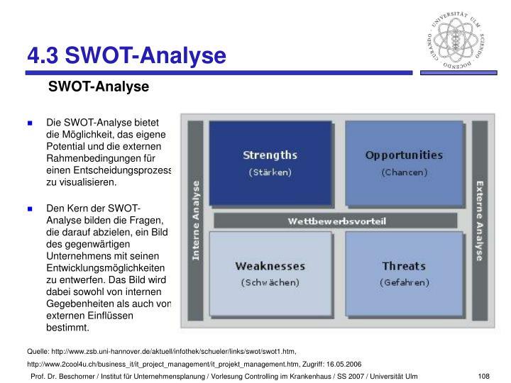 4.3 SWOT-Analyse