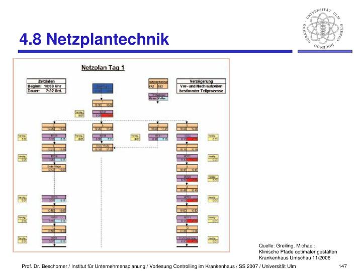 4.8 Netzplantechnik