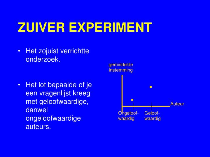 ZUIVER EXPERIMENT