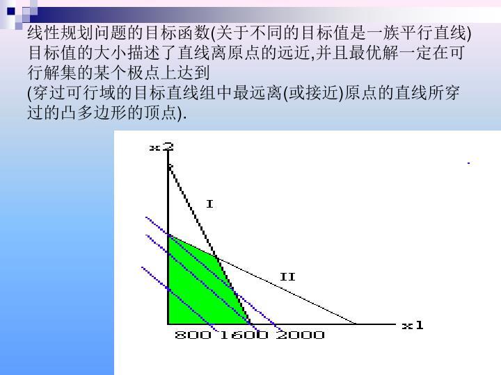 线性规划问题的目标函数