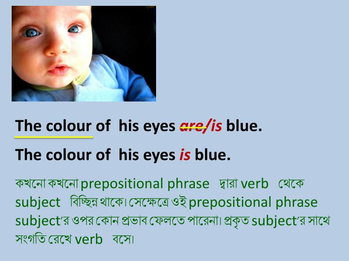 The colour of  his eyes