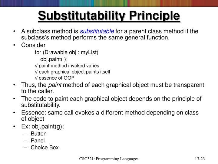 Substitutability Principle
