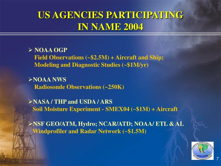US AGENCIES PARTICIPATING                                 IN NAME 2004