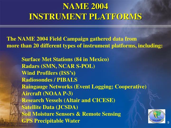 NAME 2004