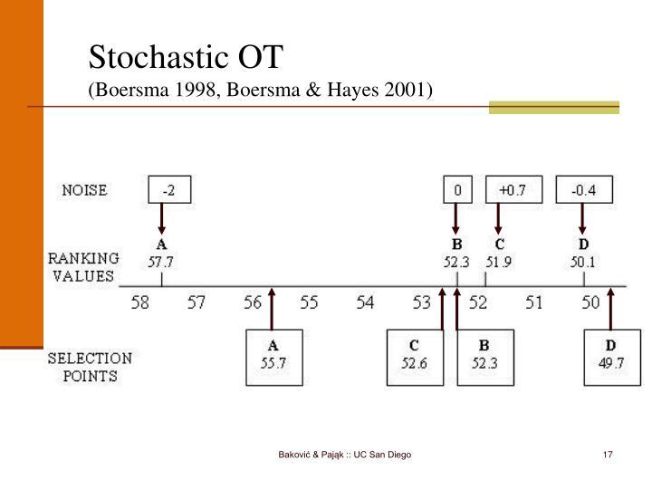 Stochastic OT