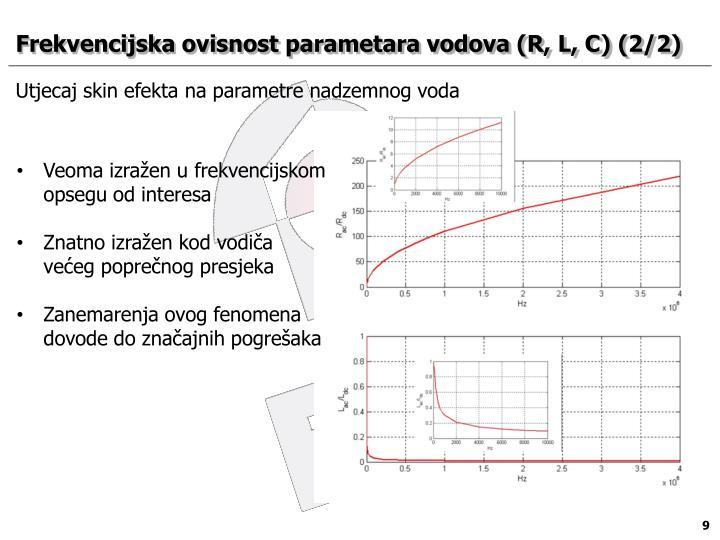 Frekvencijska ovisnost parametara vodova (R, L, C