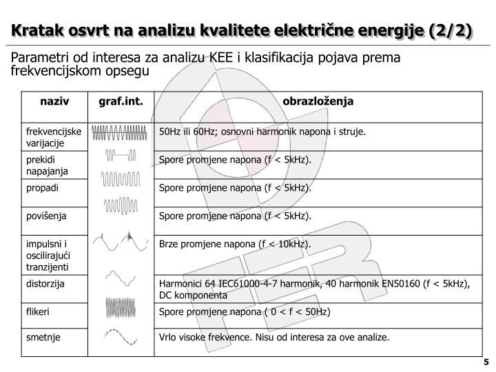 Kratak osvrt na analizu kvalitete električne energije (2/2)