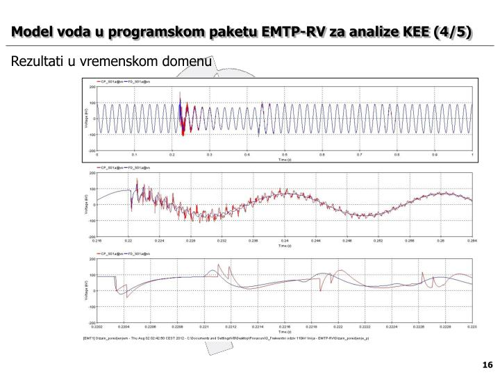 Model voda u programskom paketu EMTP-RV za analize
