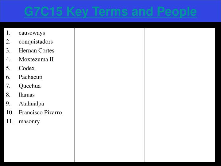 G7C15 Key Terms and People