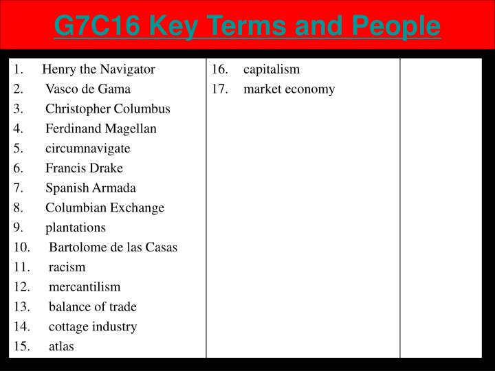 G7C16 Key Terms and People