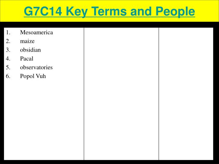 G7C14 Key Terms and People
