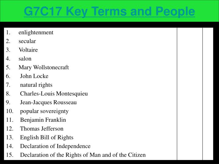 G7C17 Key Terms and People