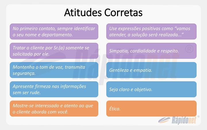 Atitudes Corretas