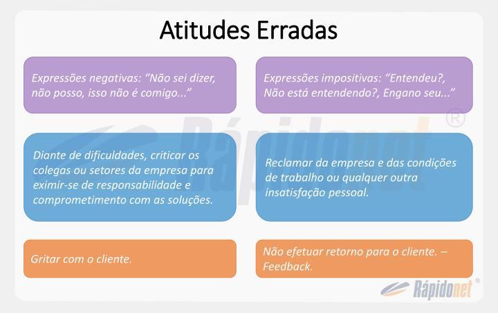 Atitudes Erradas