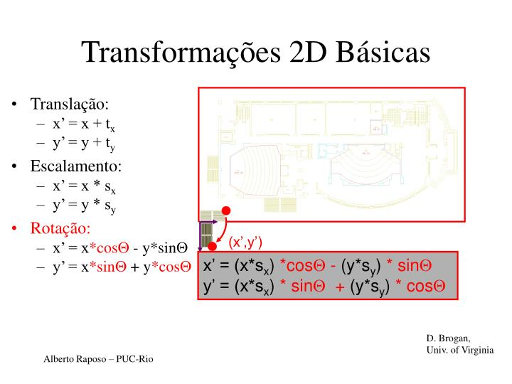 Transformações 2D Básicas