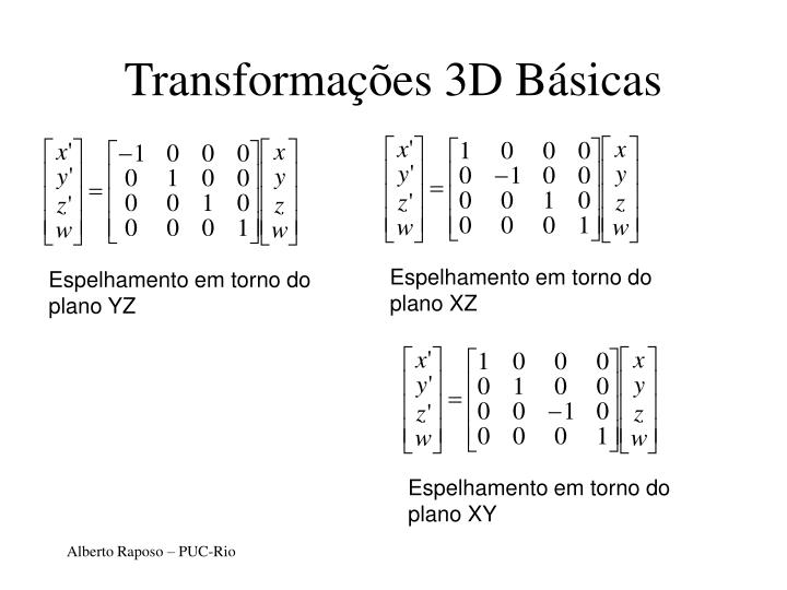 Transformações 3D Básicas