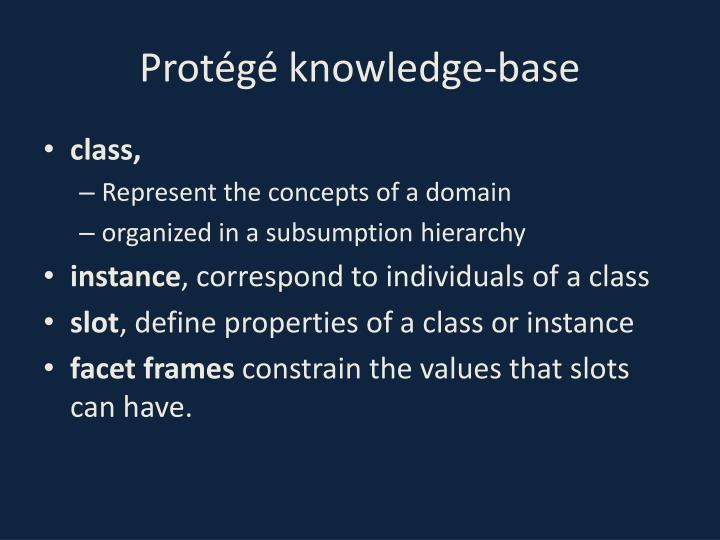Protégé knowledge-base