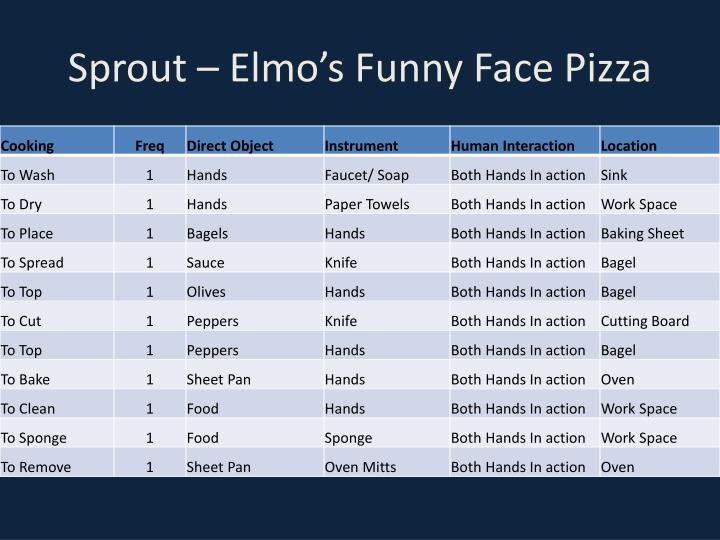 Sprout – Elmo's Funny Face Pizza