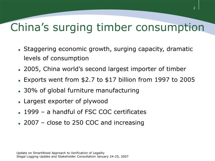 China s surging timber consumption