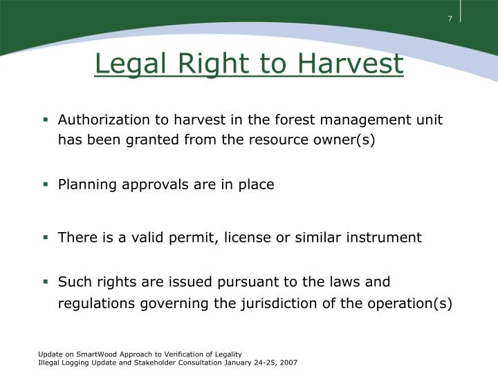 Legal Right to Harvest