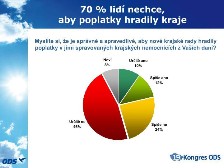 70 % lidí nechce,