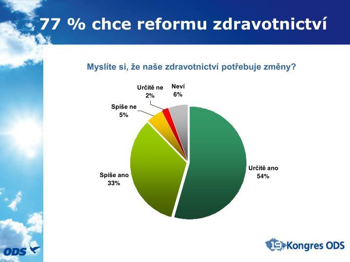 77 % chce reformu zdravotnictví