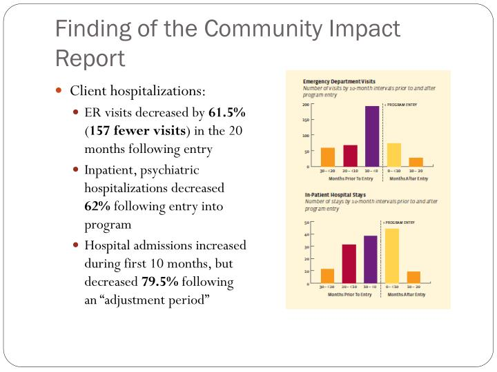 Finding of the Community Impact Report