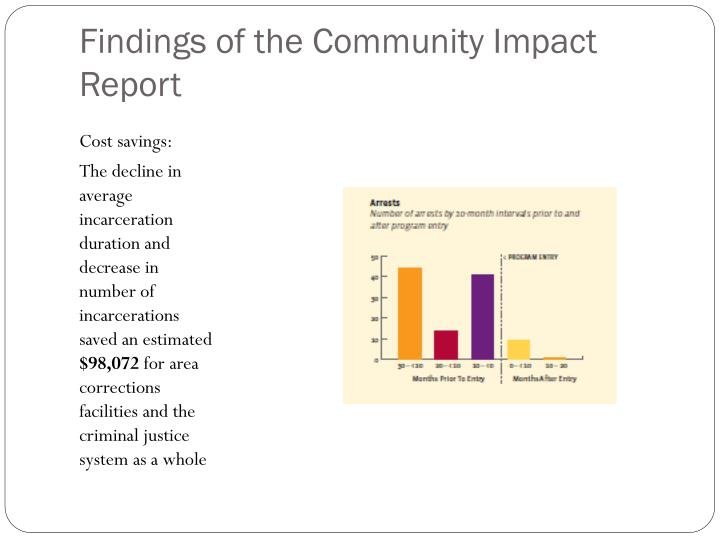 Findings of the Community Impact Report