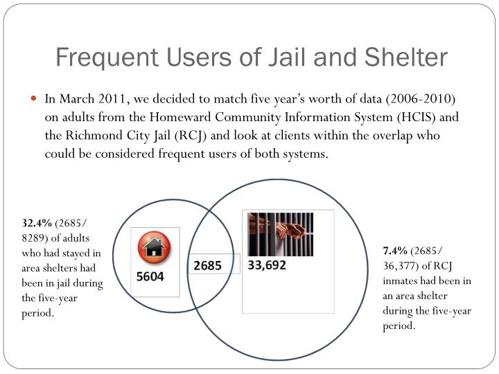 Frequent Users of Jail and Shelter