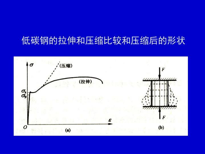 低碳钢的拉伸和压缩比较和压缩后的形状