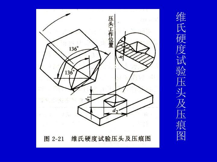 维氏硬度试验压头及压痕图