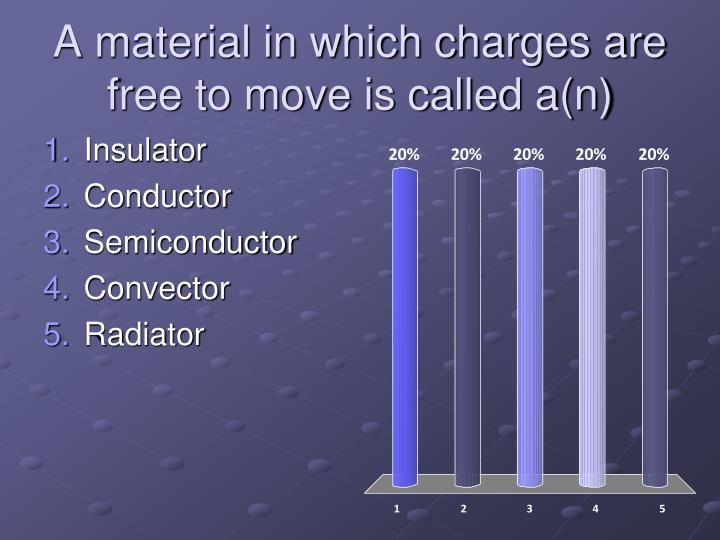 A material in which charges are free to move is called a(n)