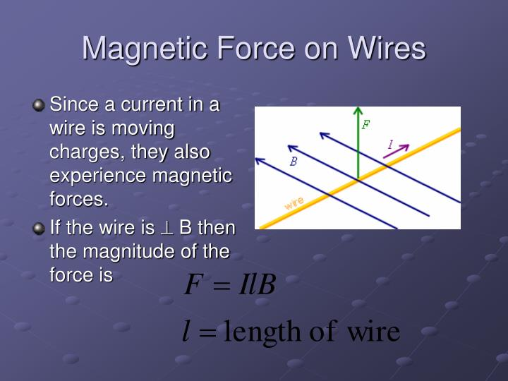 Magnetic Force on Wires