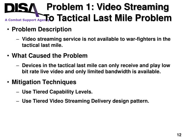 Problem Description