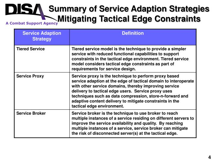 Summary of Service Adaption Strategies Mitigating Tactical Edge Constraints