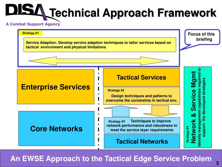 Technical approach framework