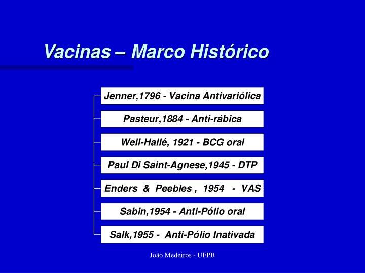 Vacinas – Marco Histórico