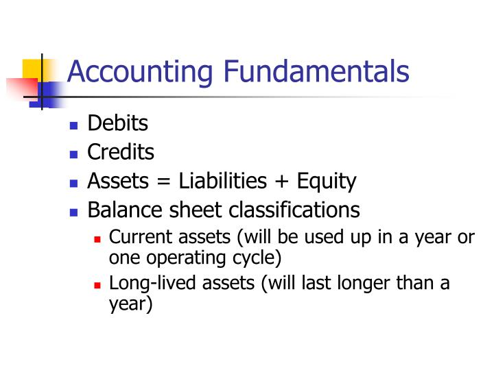 Accounting Fundamentals