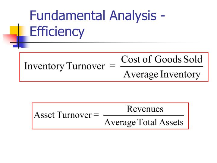 Fundamental Analysis - Efficiency