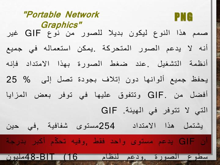 """Portable Network Graphics"""