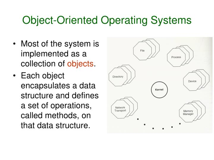 Object-Oriented Operating Systems