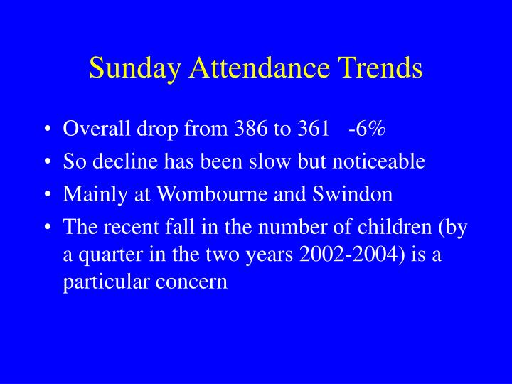 Sunday Attendance Trends