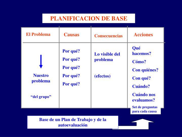 PLANIFICACION DE BASE