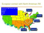 european contact with north american ra