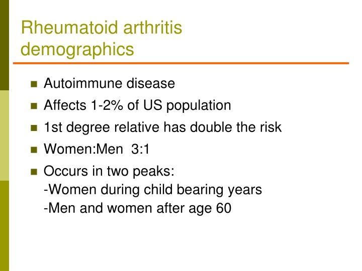 Rheumatoid arthritis demographics